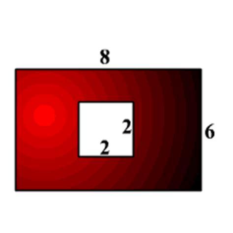 Gmat problem solving topics